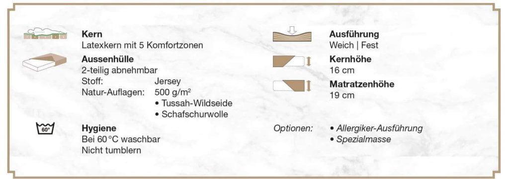 Titlis Details