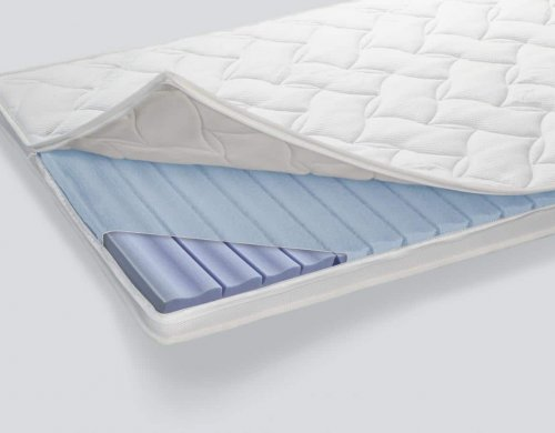 Hasena Topper Boxspring Premium-Top