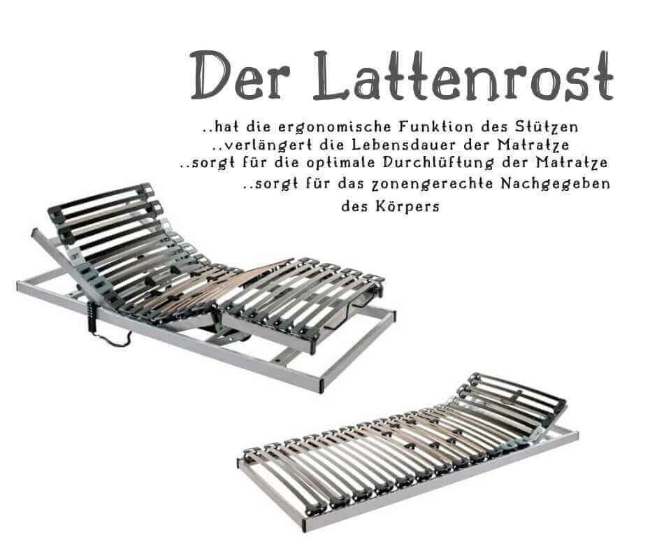 Mobile Banner Lattenrost