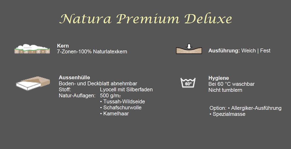 Beschrieb-Robusta-Matratze-Natura-Premium-Deluxe
